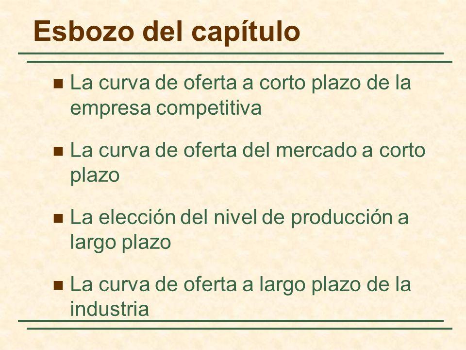 Esbozo del capítulo La curva de oferta a corto plazo de la empresa competitiva. La curva de oferta del mercado a corto plazo.