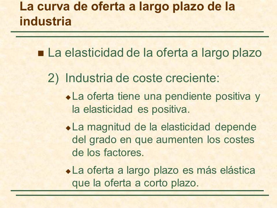 La curva de oferta a largo plazo de la industria