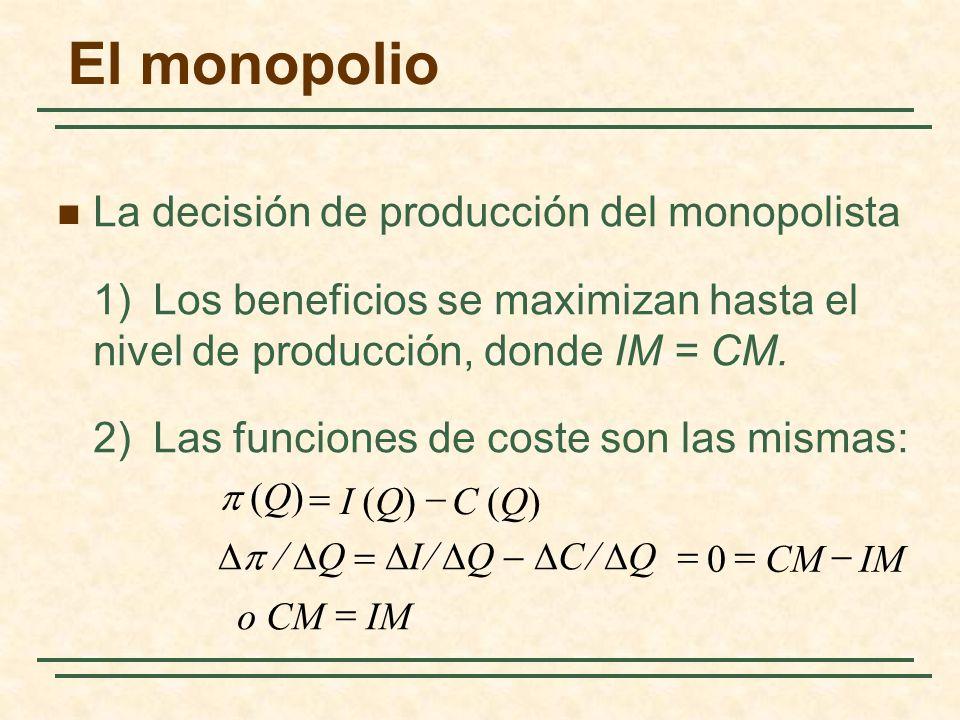 El monopolio La decisión de producción del monopolista