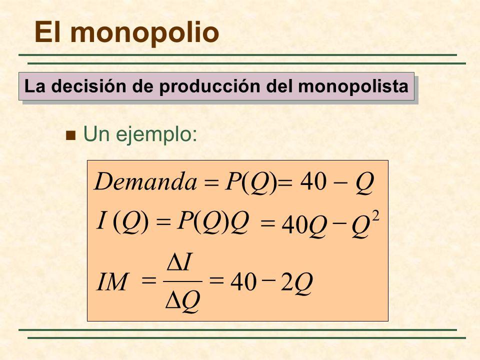 La decisión de producción del monopolista