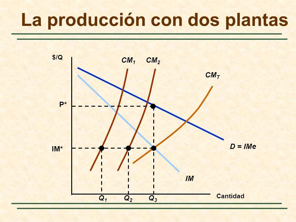 La producción con dos plantas
