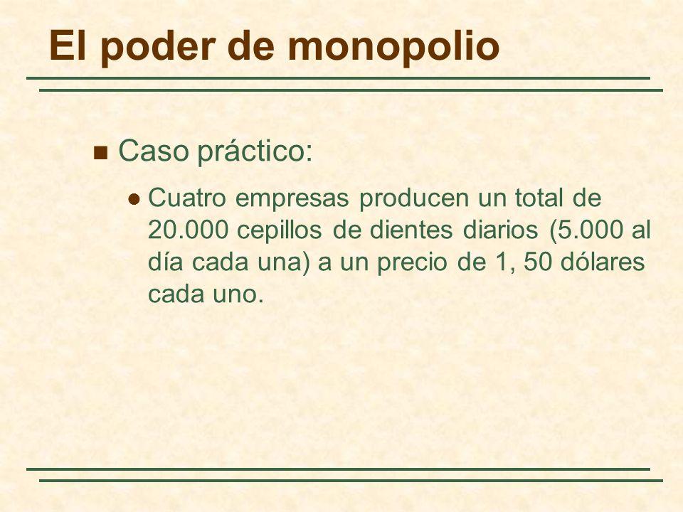 El poder de monopolio Caso práctico: