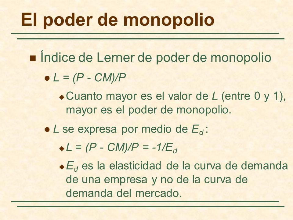 El poder de monopolio Índice de Lerner de poder de monopolio