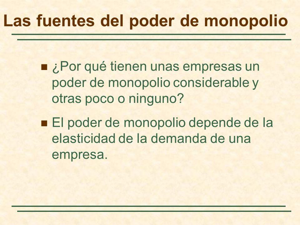 Las fuentes del poder de monopolio