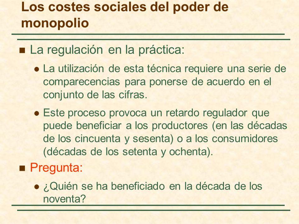Los costes sociales del poder de monopolio