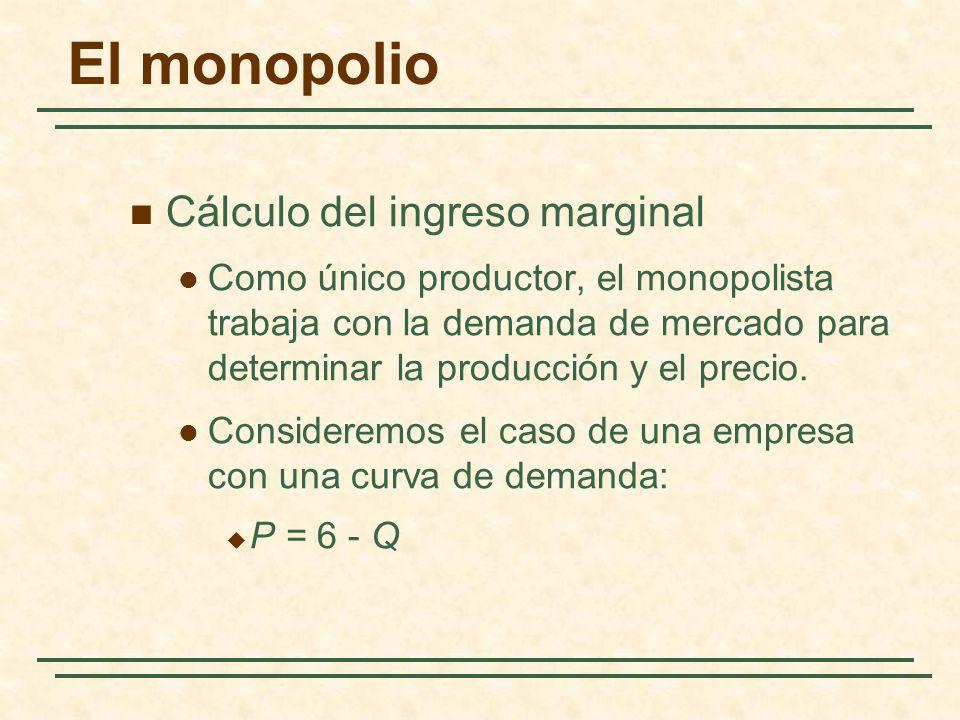 El monopolio Cálculo del ingreso marginal