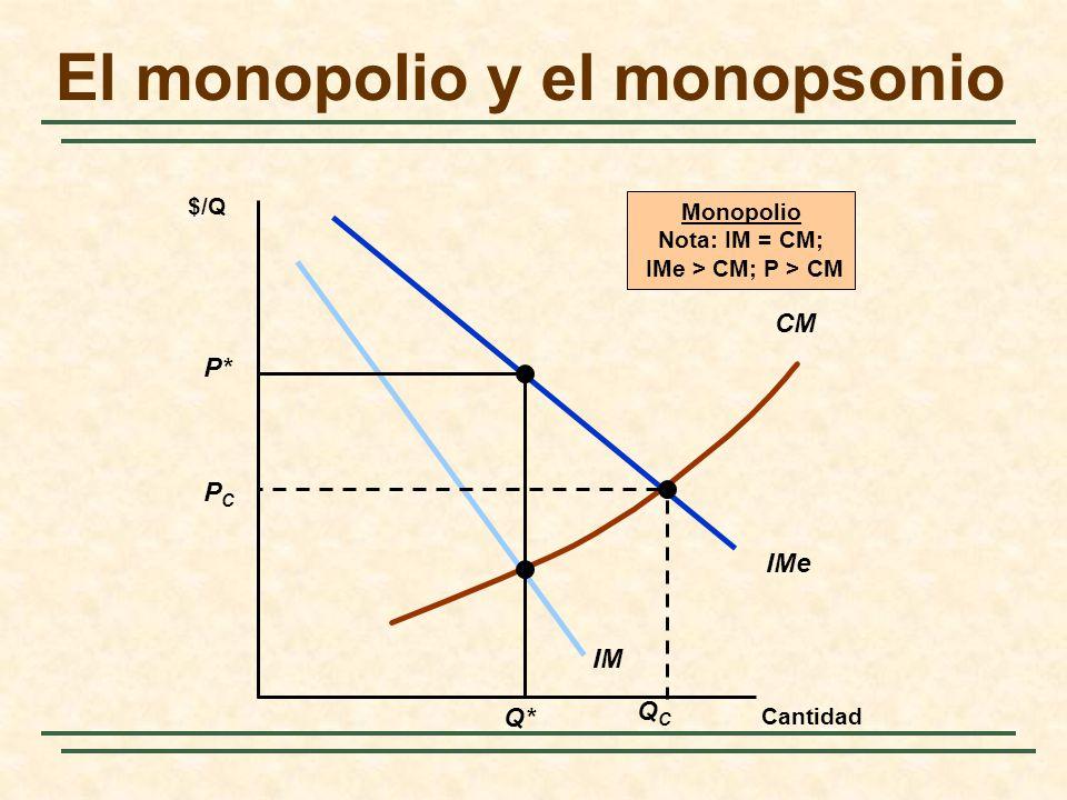 El monopolio y el monopsonio