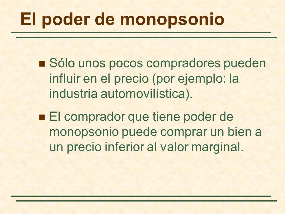El poder de monopsonio Sólo unos pocos compradores pueden influir en el precio (por ejemplo: la industria automovilística).