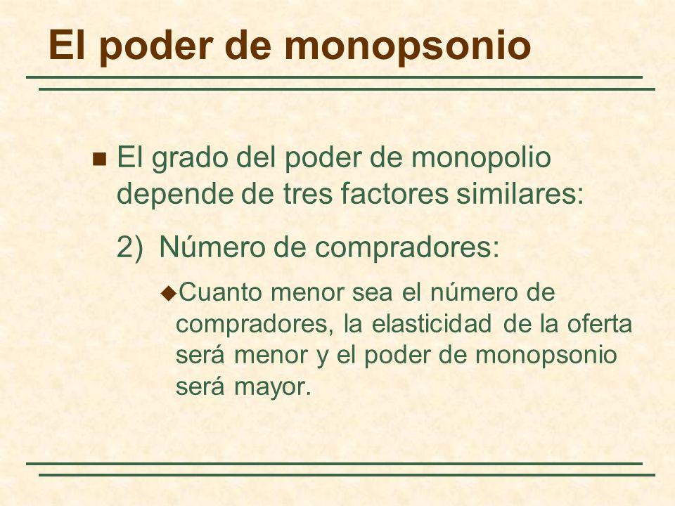 El poder de monopsonio El grado del poder de monopolio depende de tres factores similares: 2) Número de compradores: