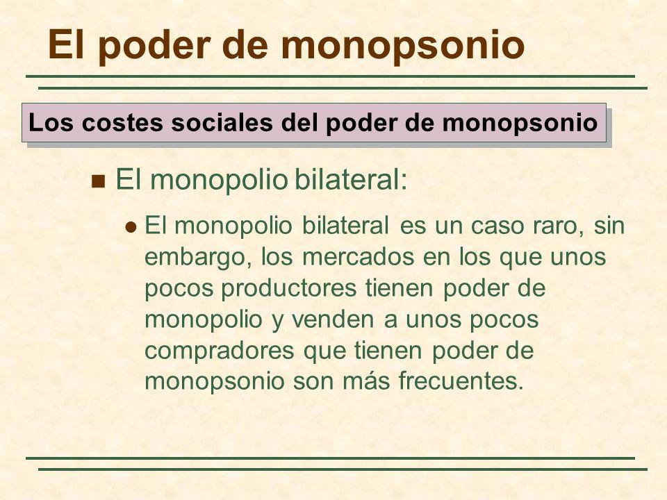 Los costes sociales del poder de monopsonio