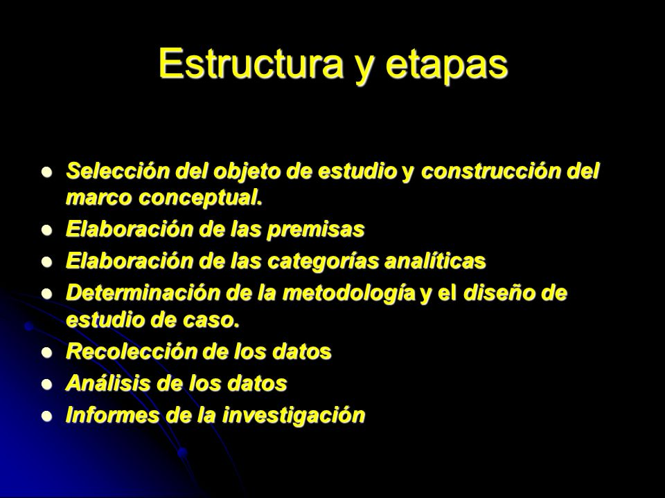 Estructura y etapas Selección del objeto de estudio y construcción del marco conceptual. Elaboración de las premisas.