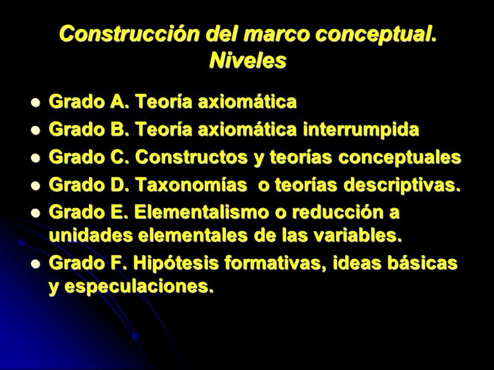 Construcción del marco conceptual. Niveles