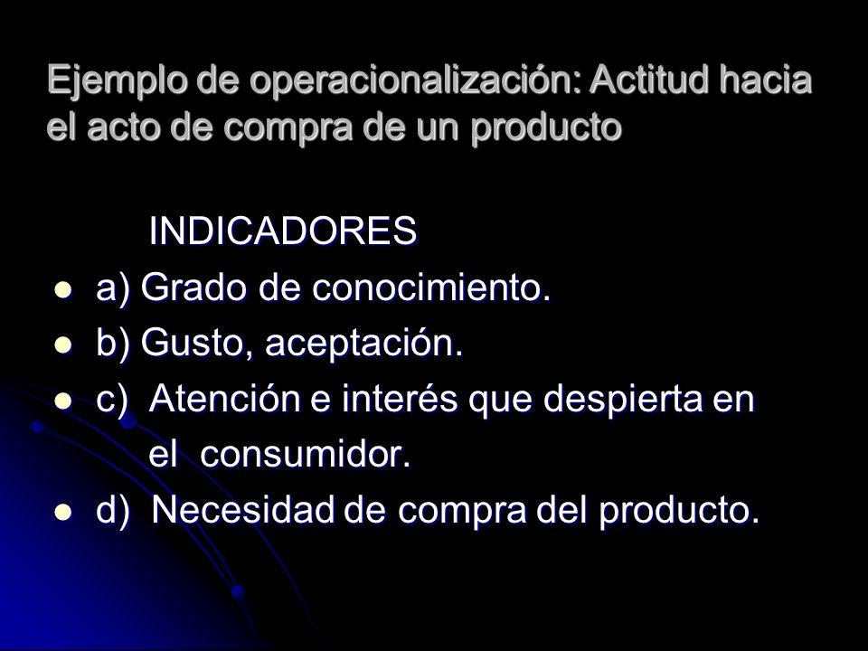Ejemplo de operacionalización: Actitud hacia el acto de compra de un producto