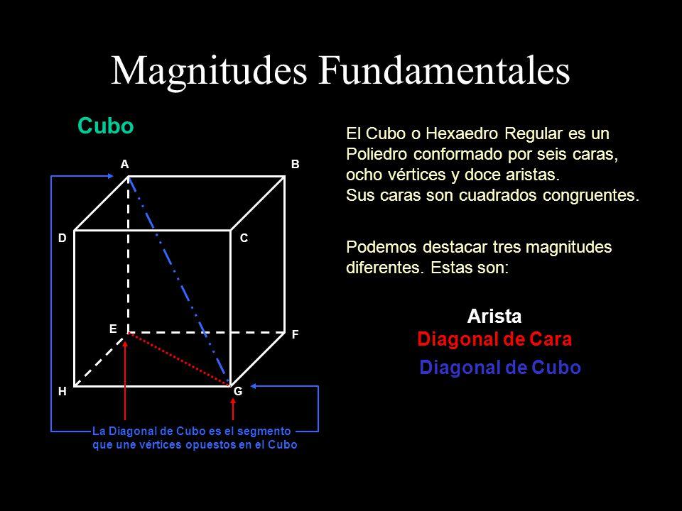 Magnitudes Fundamentales