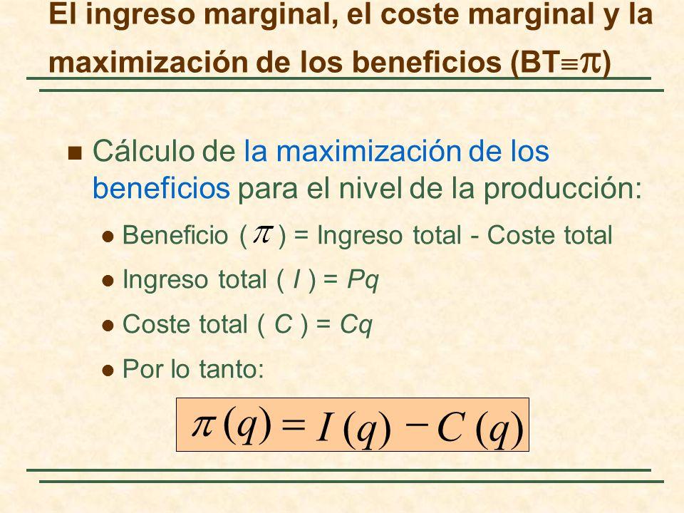 El ingreso marginal, el coste marginal y la maximización de los beneficios (BT)