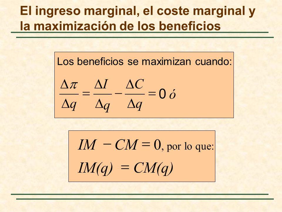 CM(q) IM(q) CM IM = - Dp DI DC = - = ó Dq D q Dq