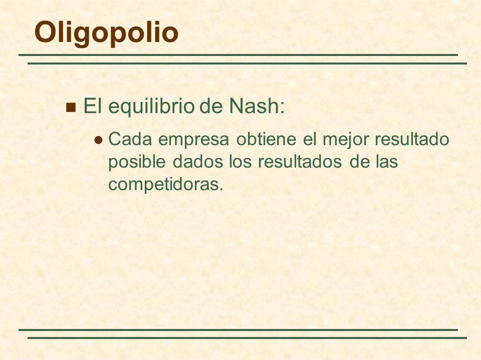 Oligopolio El equilibrio de Nash: