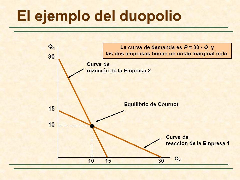 El ejemplo del duopolio