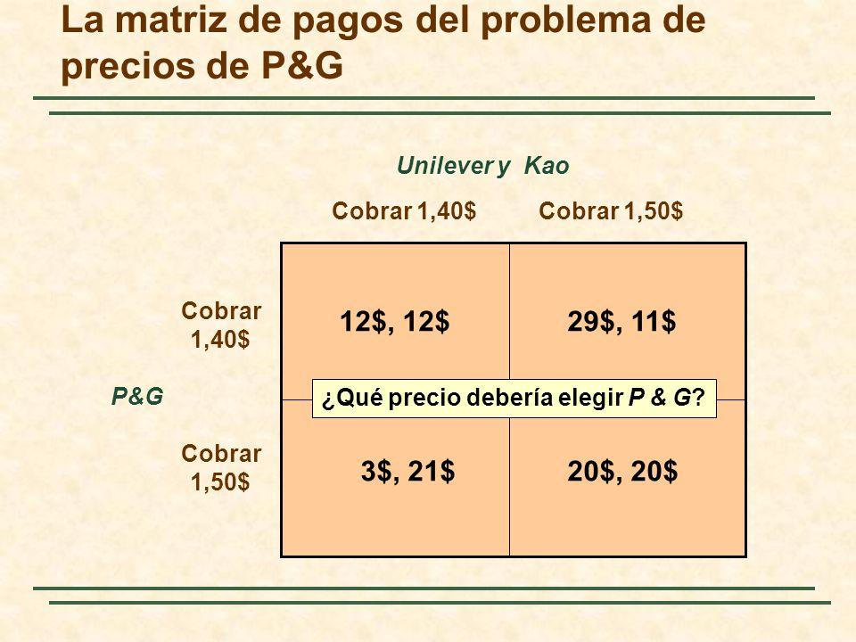La matriz de pagos del problema de precios de P&G
