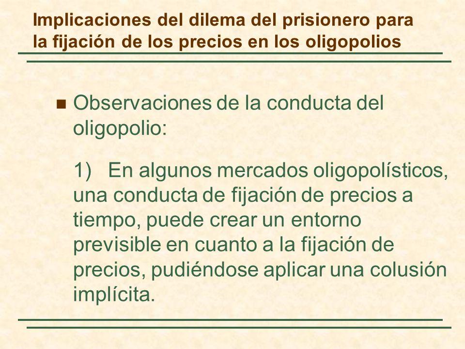 Observaciones de la conducta del oligopolio: