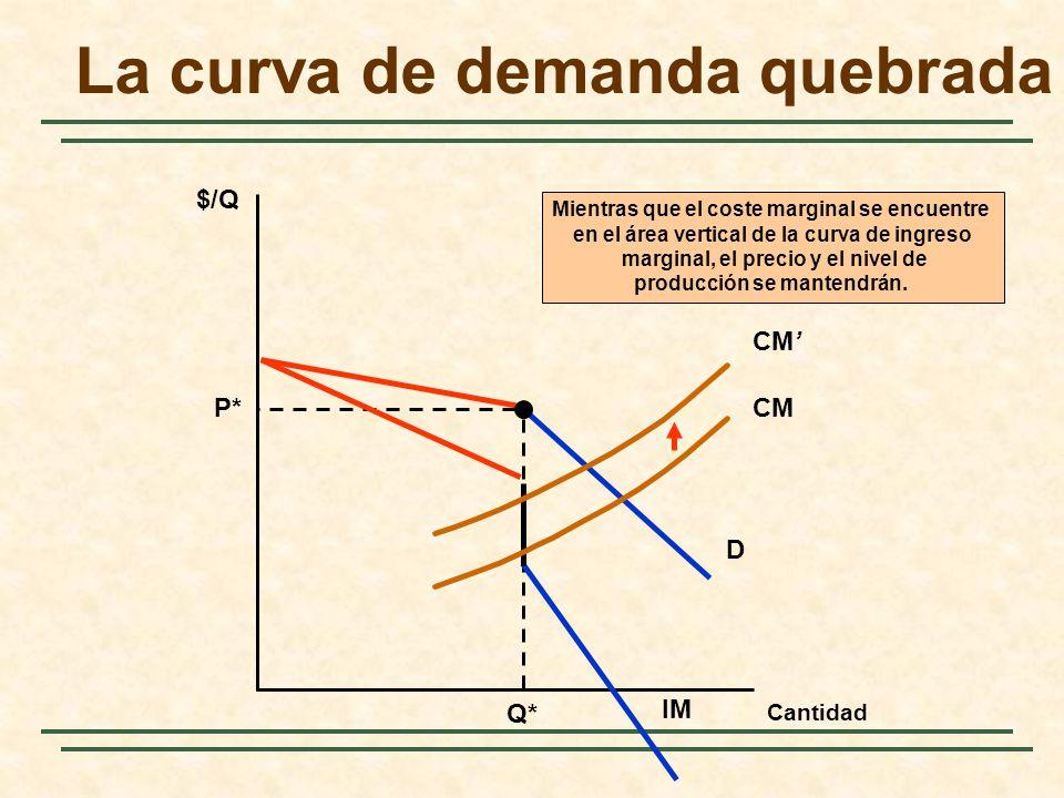 La curva de demanda quebrada