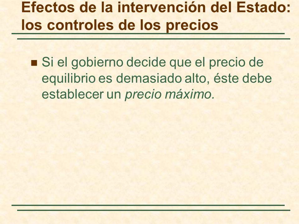 Efectos de la intervención del Estado: los controles de los precios