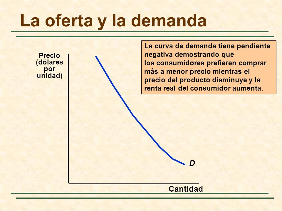 La oferta y la demanda D Cantidad