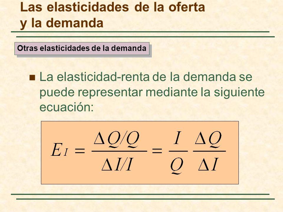 Las elasticidades de la oferta y la demanda