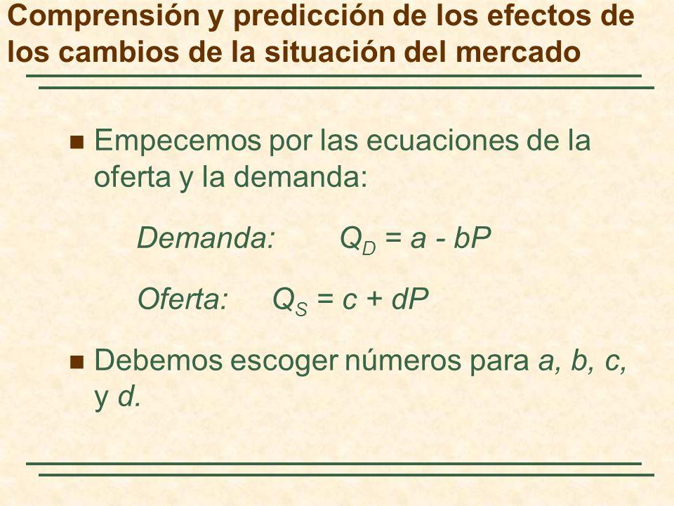Empecemos por las ecuaciones de la oferta y la demanda: