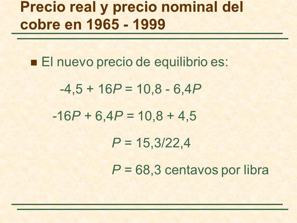 Precio real y precio nominal del cobre en 1965 - 1999