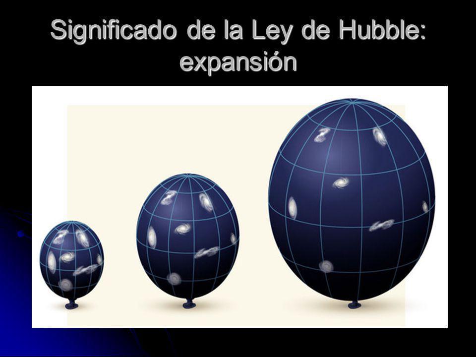 Significado de la Ley de Hubble: expansión