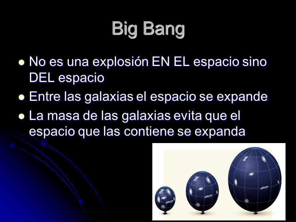 Big Bang No es una explosión EN EL espacio sino DEL espacio