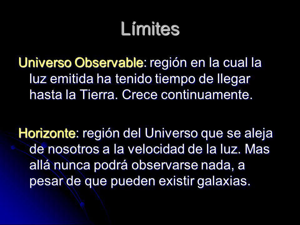 Límites Universo Observable: región en la cual la luz emitida ha tenido tiempo de llegar hasta la Tierra. Crece continuamente.