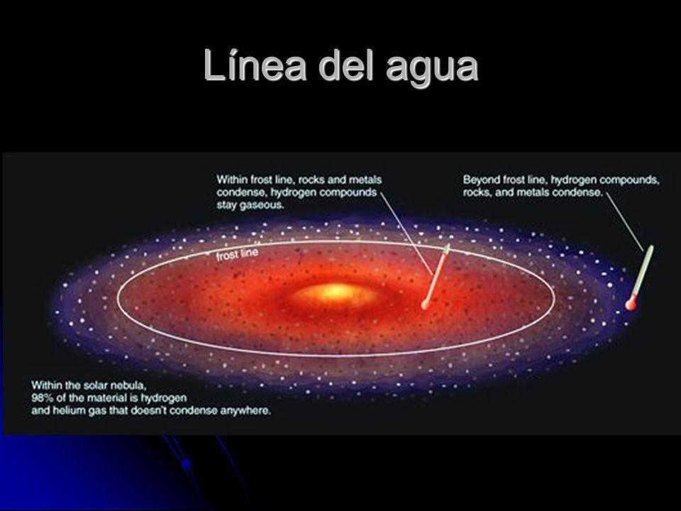 Línea del agua