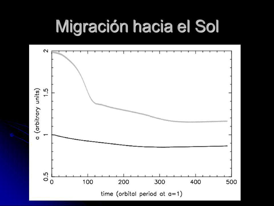 Migración hacia el Sol