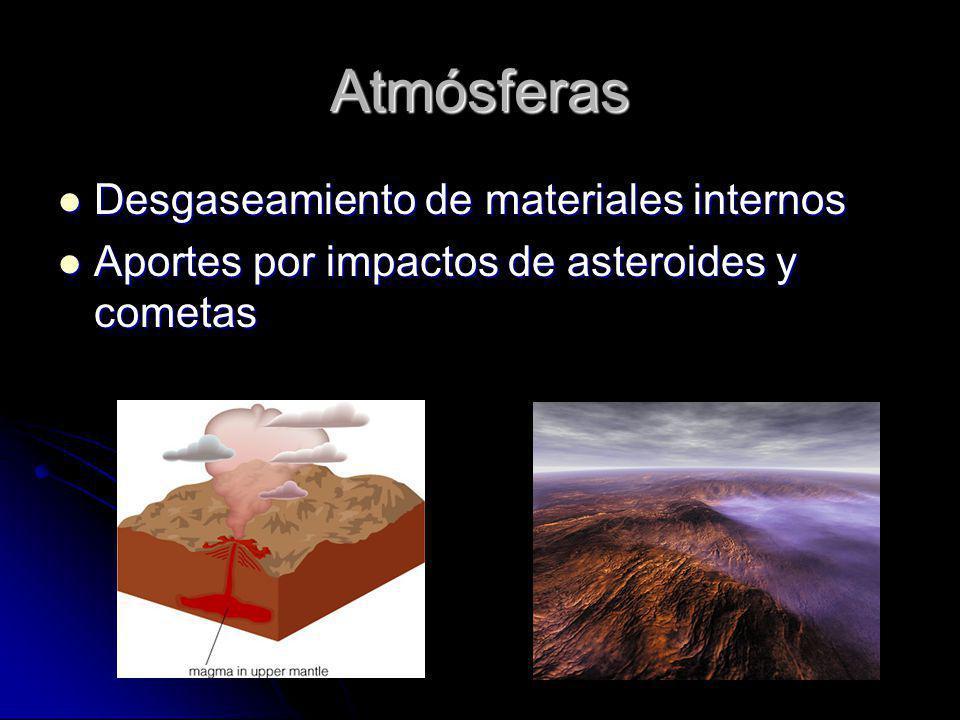Atmósferas Desgaseamiento de materiales internos