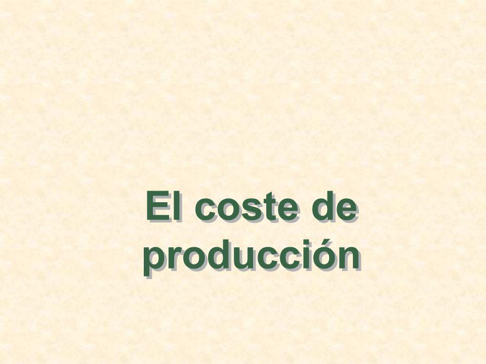 El coste de producción 1