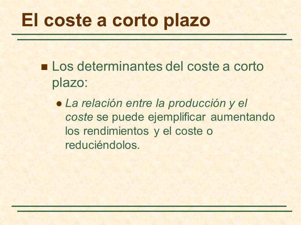 El coste a corto plazo Los determinantes del coste a corto plazo: