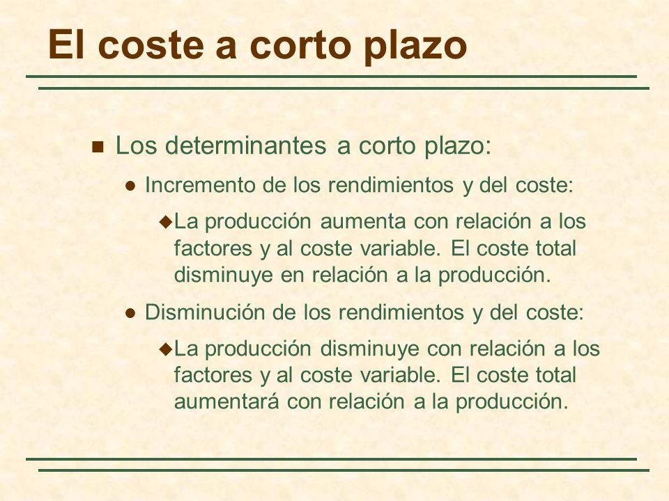 El coste a corto plazo Los determinantes a corto plazo: