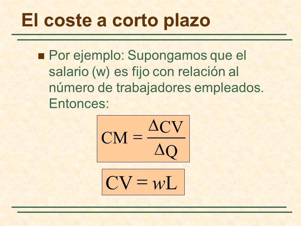 = CV w L El coste a corto plazo D CV = CM D Q