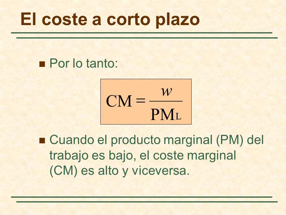 El coste a corto plazo w = CM PM Por lo tanto: