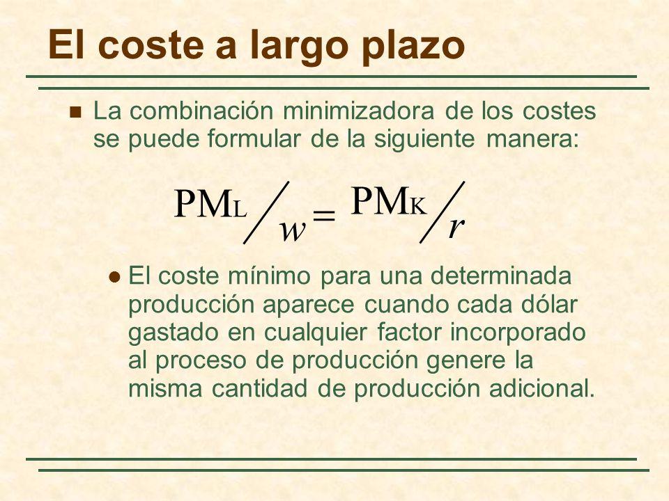 El coste a largo plazo PMK PML = r w