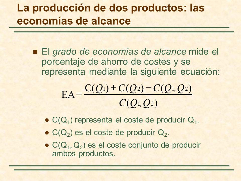 La producción de dos productos: las economías de alcance