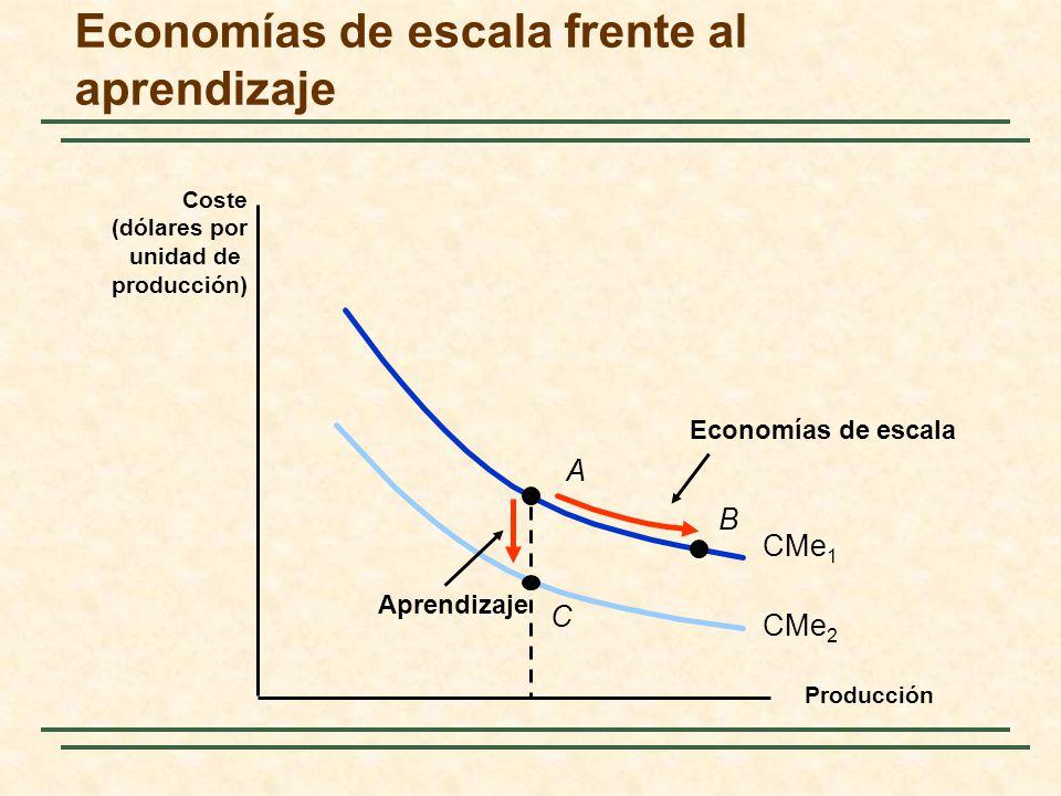 Economías de escala frente al aprendizaje