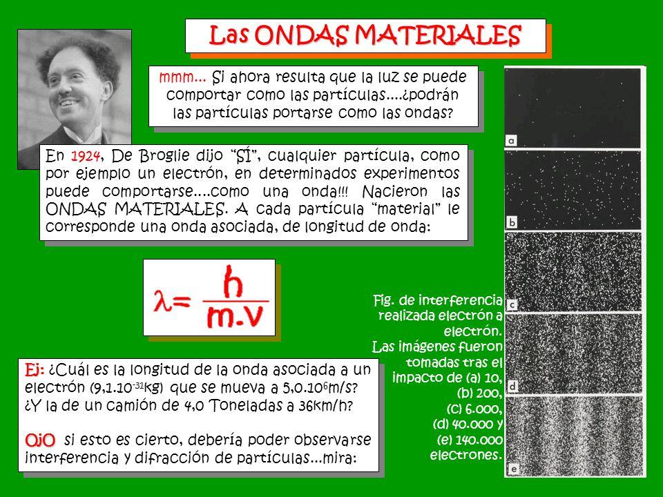 Las ONDAS MATERIALES mmm... Si ahora resulta que la luz se puede comportar como las partículas....¿podrán las partículas portarse como las ondas