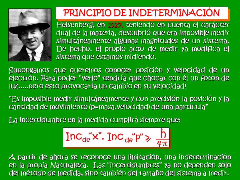 PRINCIPIO DE INDETERMINACIÓN