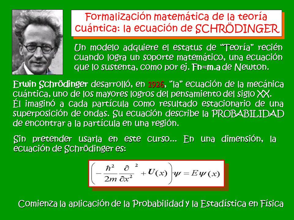 Formalización matemática de la teoría cuántica: la ecuación de SCHRÖDINGER