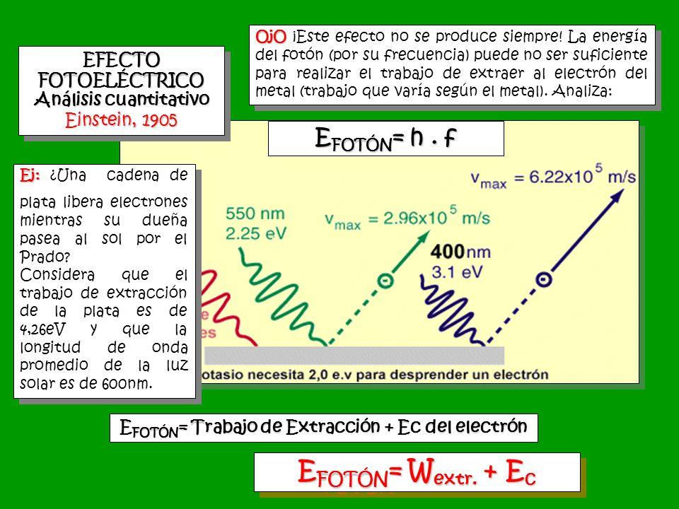 Análisis cuantitativo EFOTÓN= Trabajo de Extracción + Ec del electrón
