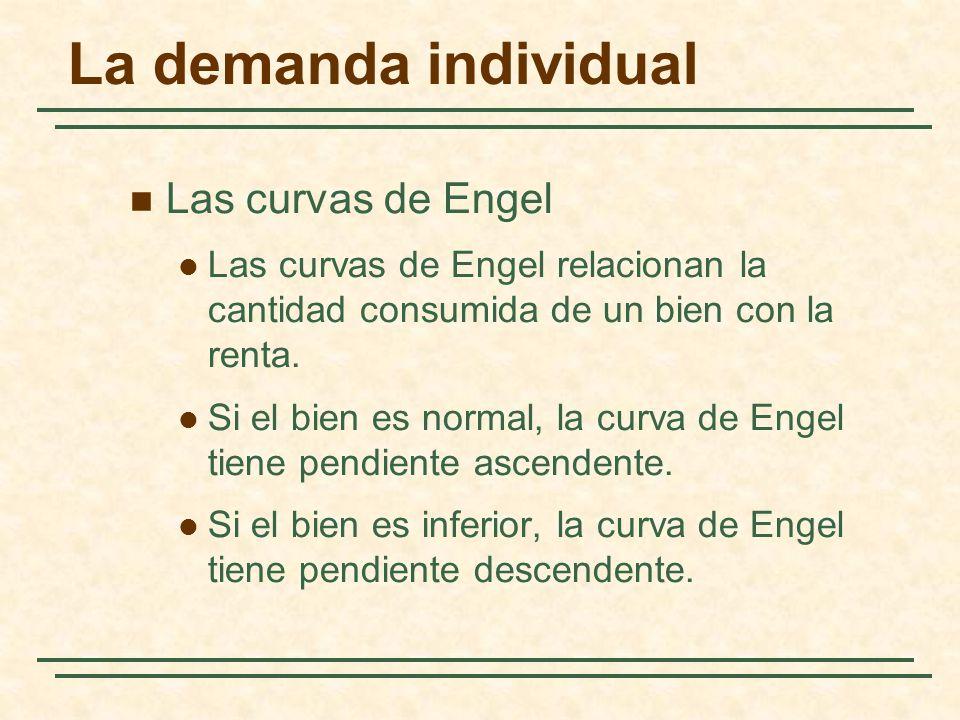La demanda individual Las curvas de Engel