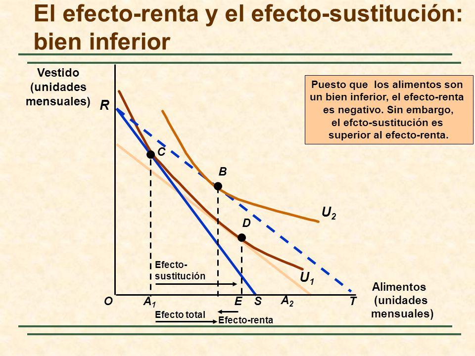 El efecto-renta y el efecto-sustitución: bien inferior